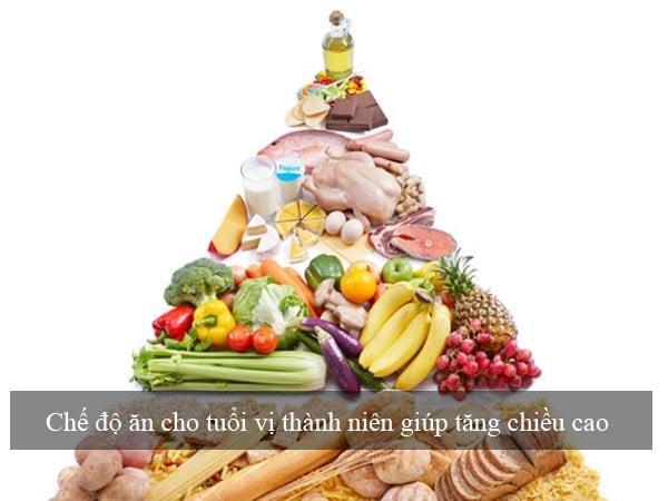 Chế độ ăn cho tuổi vị thành niên giúp tăng chiều cao 3