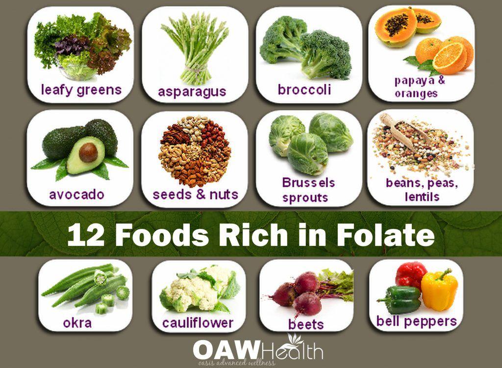 Thực phẩm axit folic tốt cho quá trình mang thai