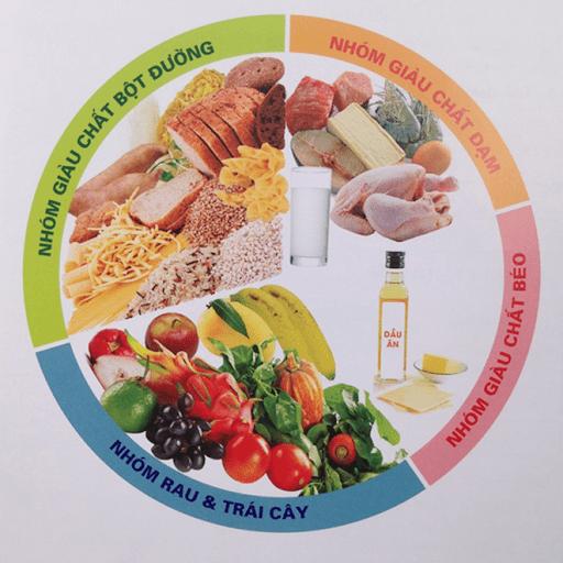 4 nhóm thực phẩm thiết yếu khi cho bé ăn dặm